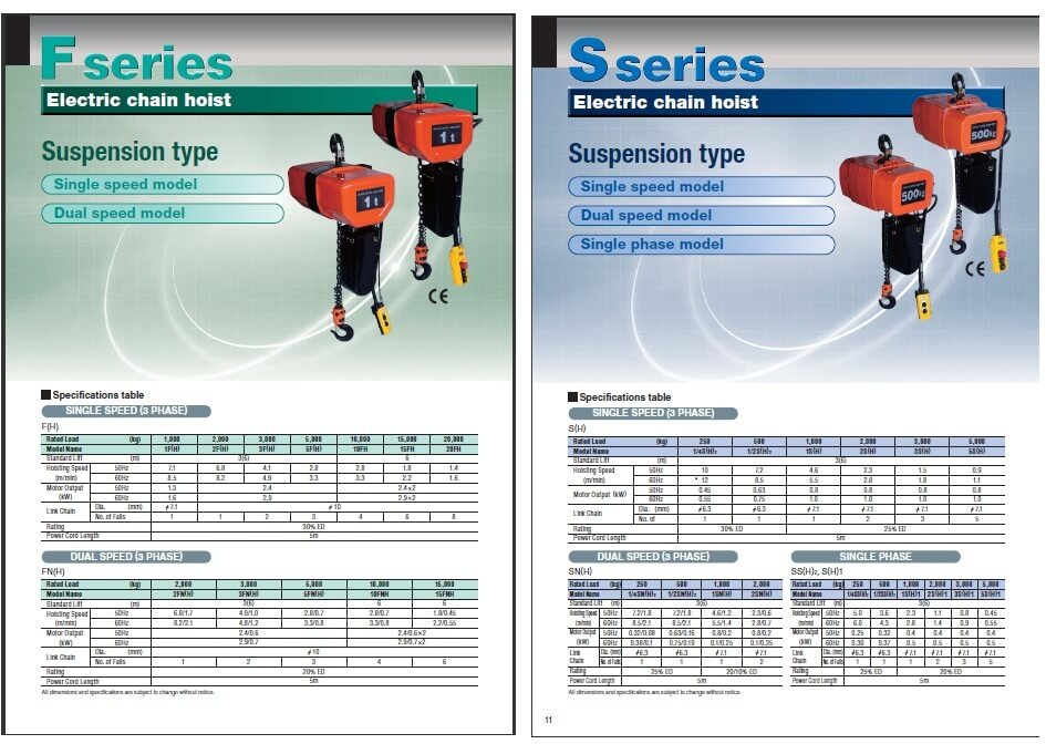 Catalog Hitachi Chain Hoist