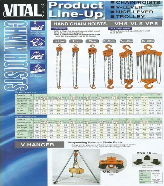 Chain Hoist manual 1
