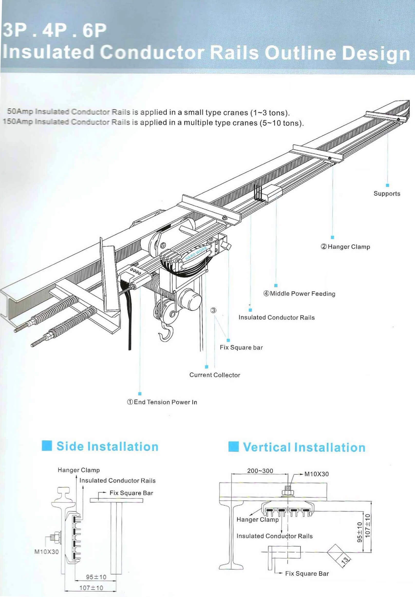 KYEC Power Rail