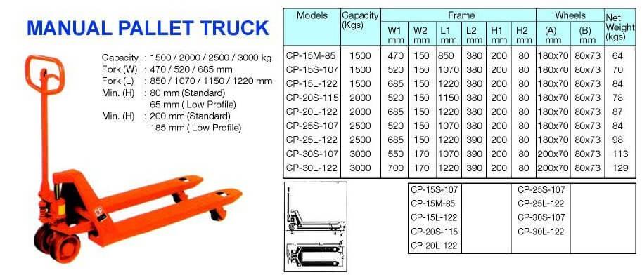 Manual Pallet Truck