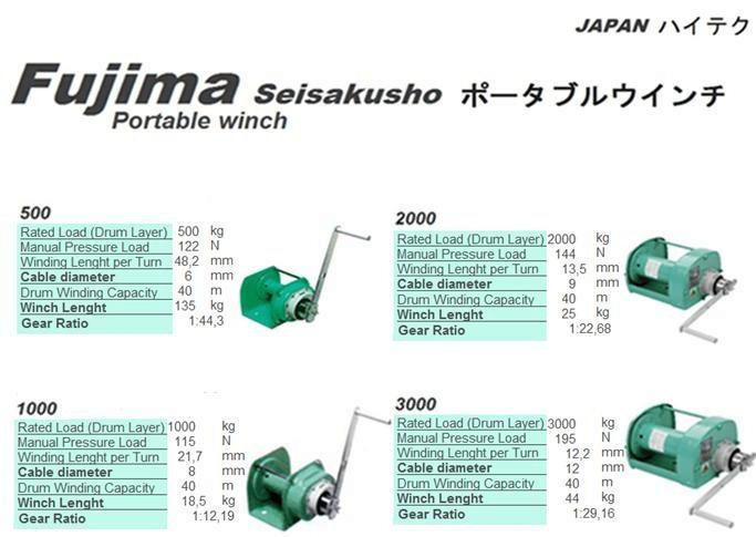 fujima winch