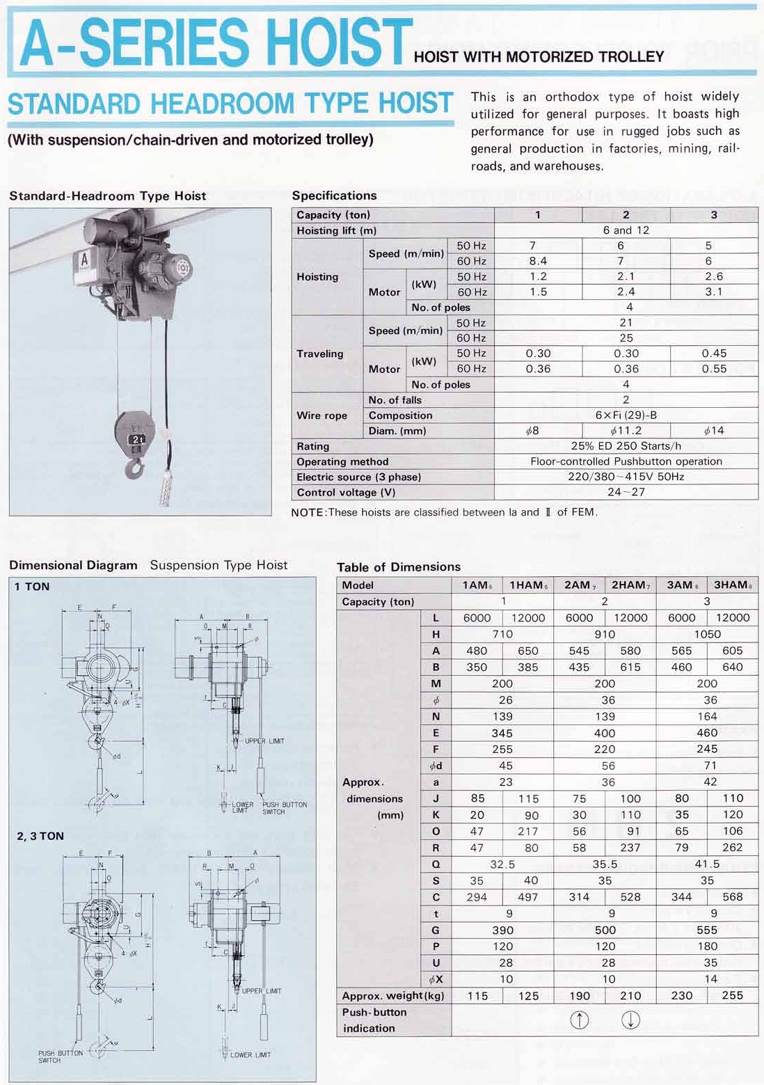 wirerop-hoist-hitachi_catalog